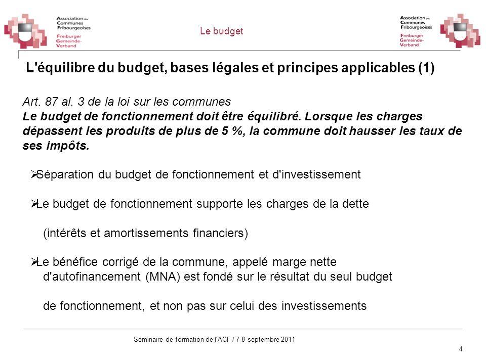 4 Séminaire de formation de l'ACF / 7-8 septembre 2011 L'équilibre du budget, bases légales et principes applicables (1) Le budget Art. 87 al. 3 de la