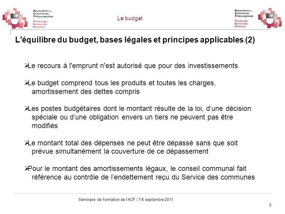 5 Séminaire de formation de l'ACF / 7-8 septembre 2011 L'équilibre du budget, bases légales et principes applicables (2) Le recours à l'emprunt n'est