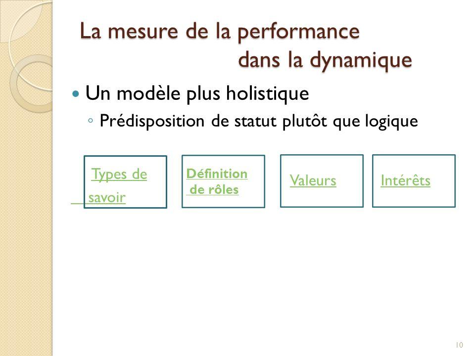 La mesure de la performance dans la dynamique Un modèle plus holistique Prédisposition de statut plutôt que logique Types de savoir 10 Définition de rôles ValeursIntérêts
