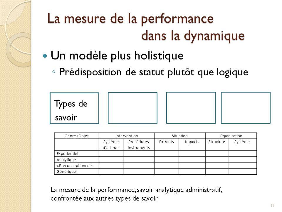 La mesure de la performance dans la dynamique Un modèle plus holistique Prédisposition de statut plutôt que logique Types de savoir 11 Genre /ObjetInterventionSituationOrganisation Système dacteurs Procédures Instruments ExtrantsImpactsStructureSystème Expérientiel Analytique «Préconceptionnel» Générique La mesure de la performance, savoir analytique administratif, confrontée aux autres types de savoir