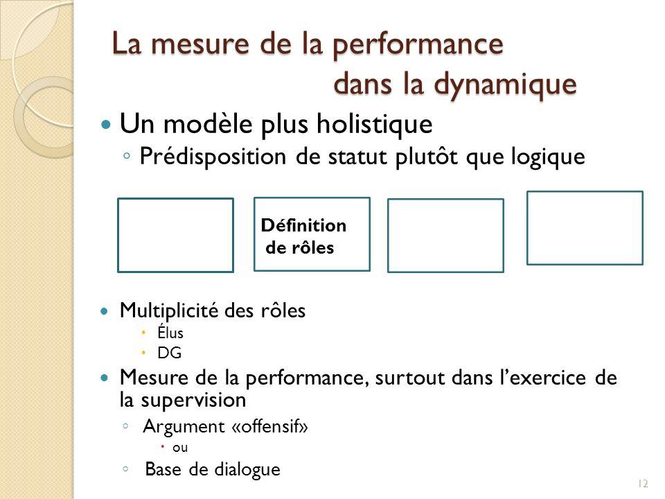 La mesure de la performance dans la dynamique Un modèle plus holistique Prédisposition de statut plutôt que logique Multiplicité des rôles Élus DG Mes