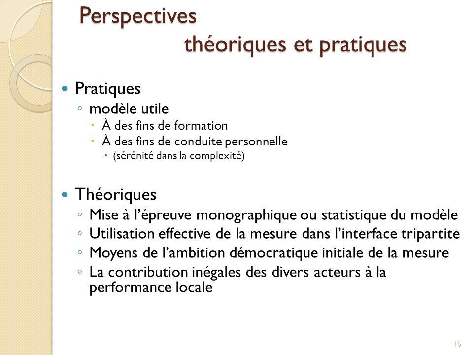 Perspectives théoriques et pratiques Pratiques modèle utile À des fins de formation À des fins de conduite personnelle (sérénité dans la complexité) T
