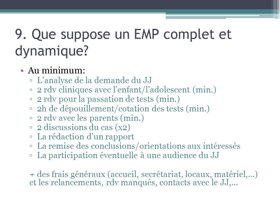 9. Que suppose un EMP complet et dynamique? Au minimum: Lanalyse de la demande du JJ 2 rdv cliniques avec lenfant/ladolescent (min.) 2 rdv pour la pas