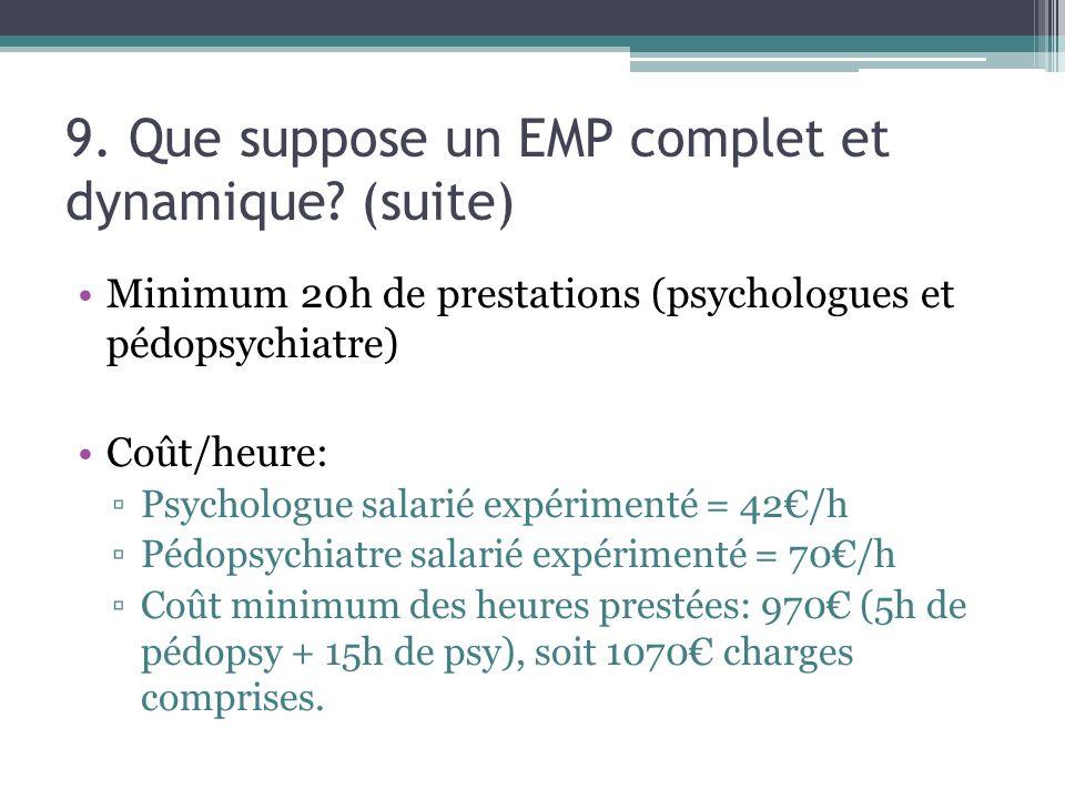9. Que suppose un EMP complet et dynamique? (suite) Minimum 20h de prestations (psychologues et pédopsychiatre) Coût/heure: Psychologue salarié expéri