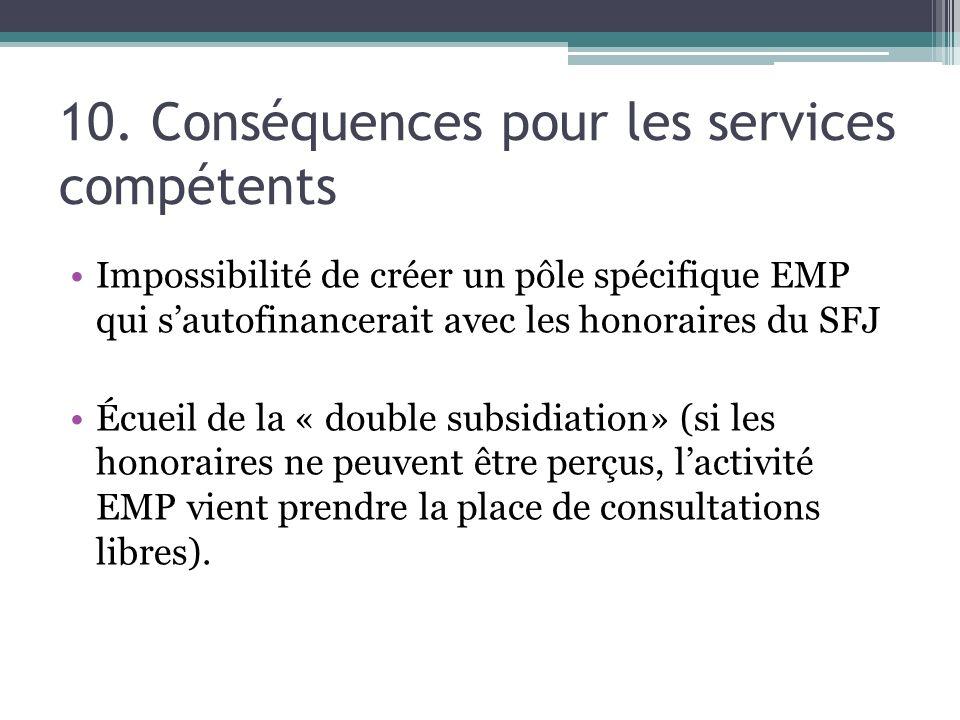 10. Conséquences pour les services compétents Impossibilité de créer un pôle spécifique EMP qui sautofinancerait avec les honoraires du SFJ Écueil de