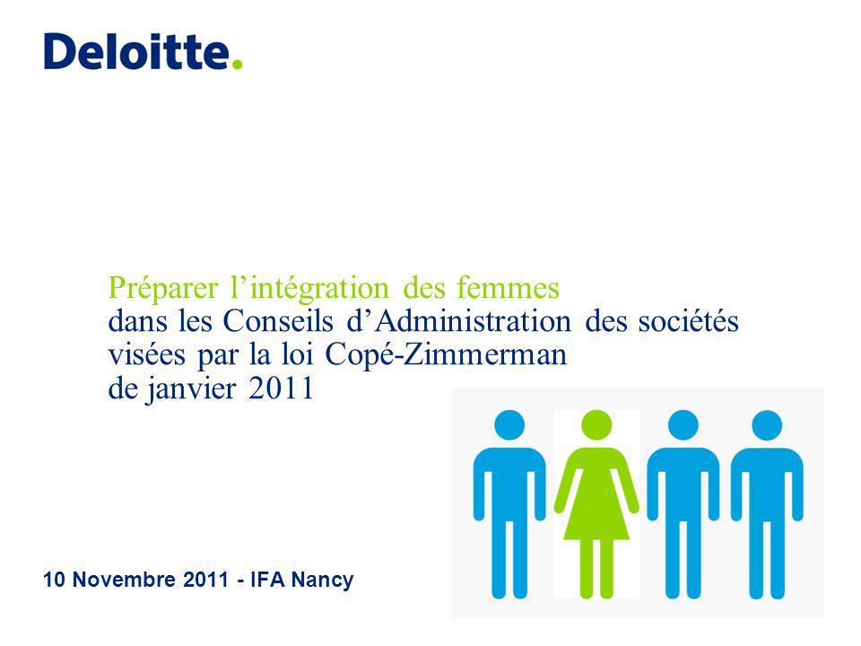 © 2011 Deloitte Etablir un plan daction 12IFA Nancy – 10 novembre 2011 Comité des nominations et Conseil dadministration Prise en compte de la loi Mise en place dun calendrier Où trouver les candidates ?Processus de nomination .