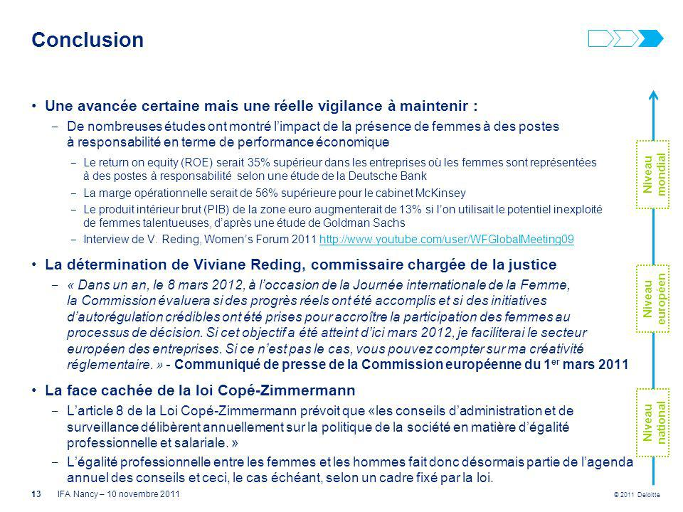 © 2011 Deloitte Conclusion 13IFA Nancy – 10 novembre 2011 Une avancée certaine mais une réelle vigilance à maintenir : De nombreuses études ont montré