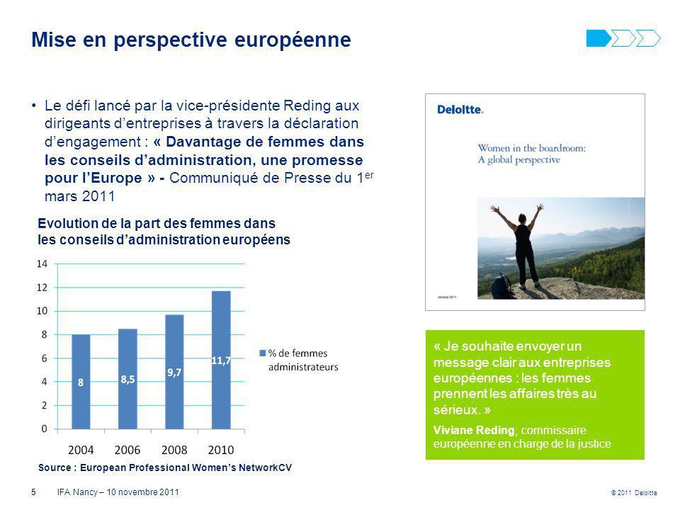 © 2011 Deloitte Tour dhorizon européen 6IFA Nancy – 10 novembre 2011 Femmes et hommes dans les conseils au sein des plus grandes compagnies côtés (2010) Source : European Commission, Database on women and men in decision-making