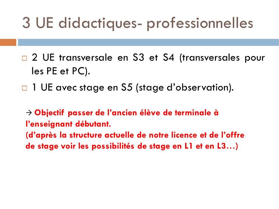 3 UE didactiques- professionnelles 2 UE transversale en S3 et S4 (transversales pour les PE et PC).