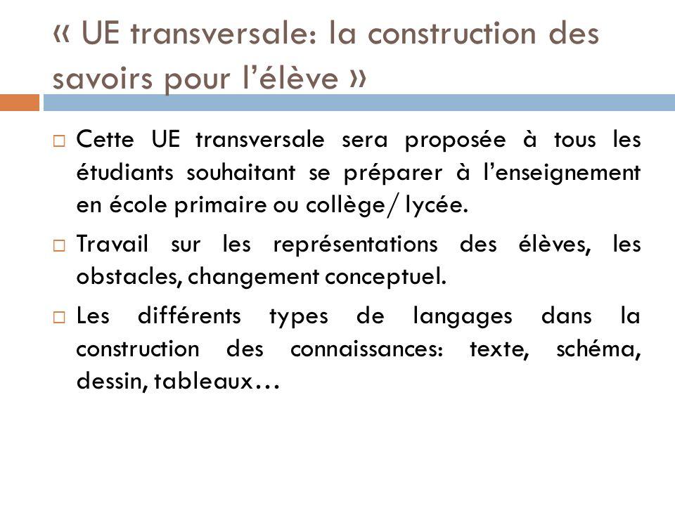 « UE transversale: la construction des savoirs pour lélève » Cette UE transversale sera proposée à tous les étudiants souhaitant se préparer à lenseignement en école primaire ou collège/ lycée.