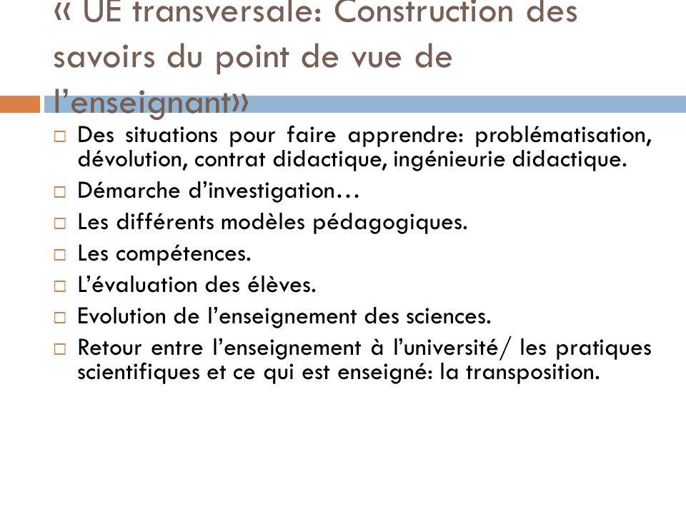 « UE transversale: Construction des savoirs du point de vue de lenseignant» Des situations pour faire apprendre: problématisation, dévolution, contrat didactique, ingénieurie didactique.