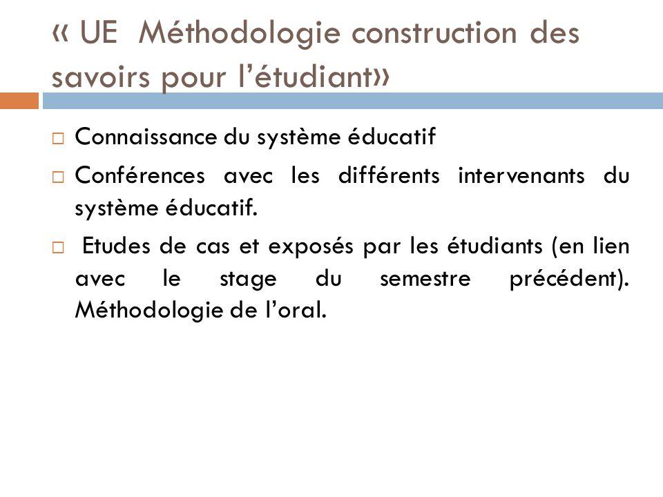 « UE Méthodologie construction des savoirs pour létudiant» Connaissance du système éducatif Conférences avec les différents intervenants du système éducatif.