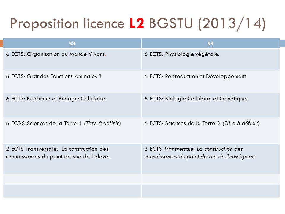Proposition licence L2 BGSTU (2013/14) S3S4 6 ECTS: Organisation du Monde Vivant.6 ECTS: Physiologie végétale.