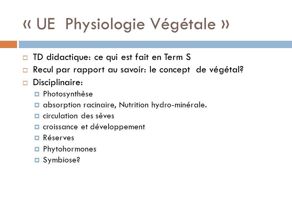 « UE Physiologie Végétale » TD didactique: ce qui est fait en Term S Recul par rapport au savoir: le concept de végétal.
