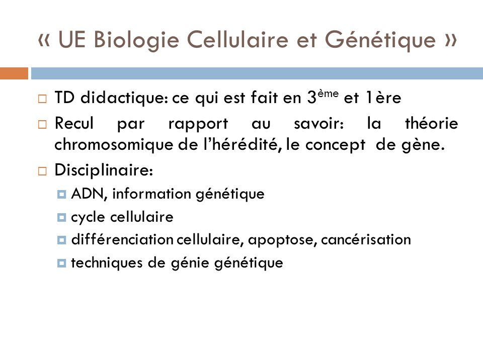 « UE Biologie Cellulaire et Génétique » TD didactique: ce qui est fait en 3 ème et 1ère Recul par rapport au savoir: la théorie chromosomique de lhérédité, le concept de gène.