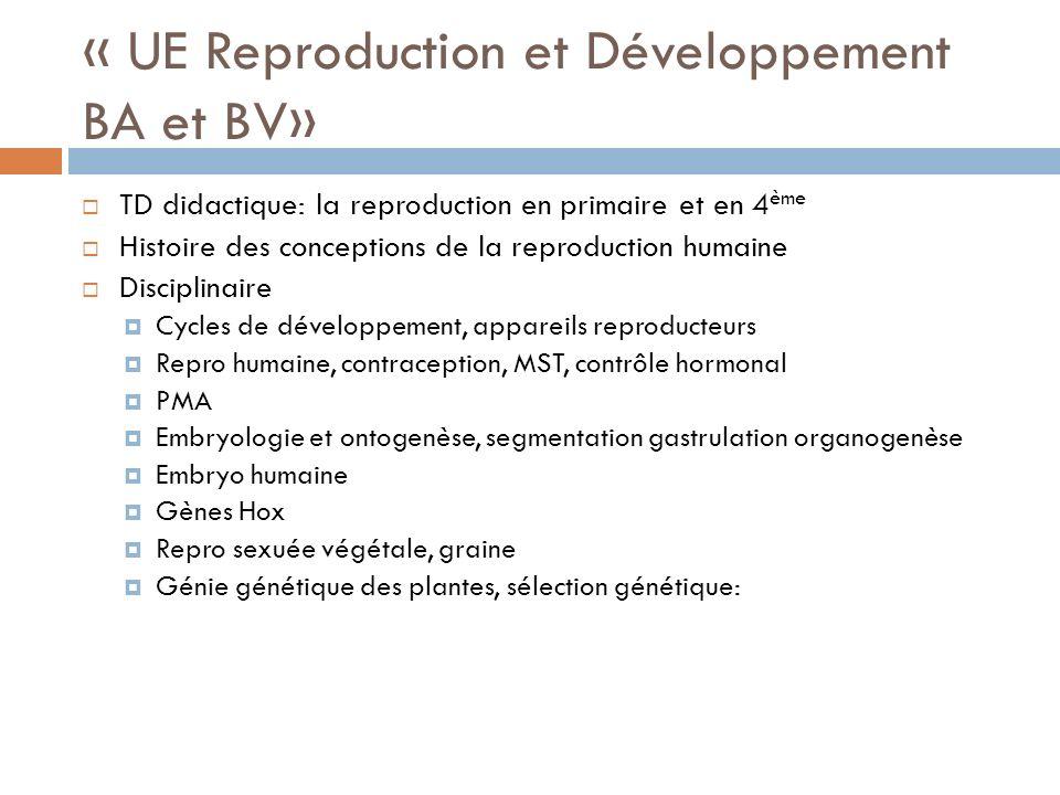« UE Reproduction et Développement BA et BV» TD didactique: la reproduction en primaire et en 4 ème Histoire des conceptions de la reproduction humaine Disciplinaire Cycles de développement, appareils reproducteurs Repro humaine, contraception, MST, contrôle hormonal PMA Embryologie et ontogenèse, segmentation gastrulation organogenèse Embryo humaine Gènes Hox Repro sexuée végétale, graine Génie génétique des plantes, sélection génétique: