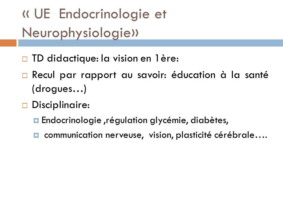 « UE Endocrinologie et Neurophysiologie» TD didactique: la vision en 1ère: Recul par rapport au savoir: éducation à la santé (drogues…) Disciplinaire: Endocrinologie,régulation glycémie, diabètes, communication nerveuse, vision, plasticité cérébrale….