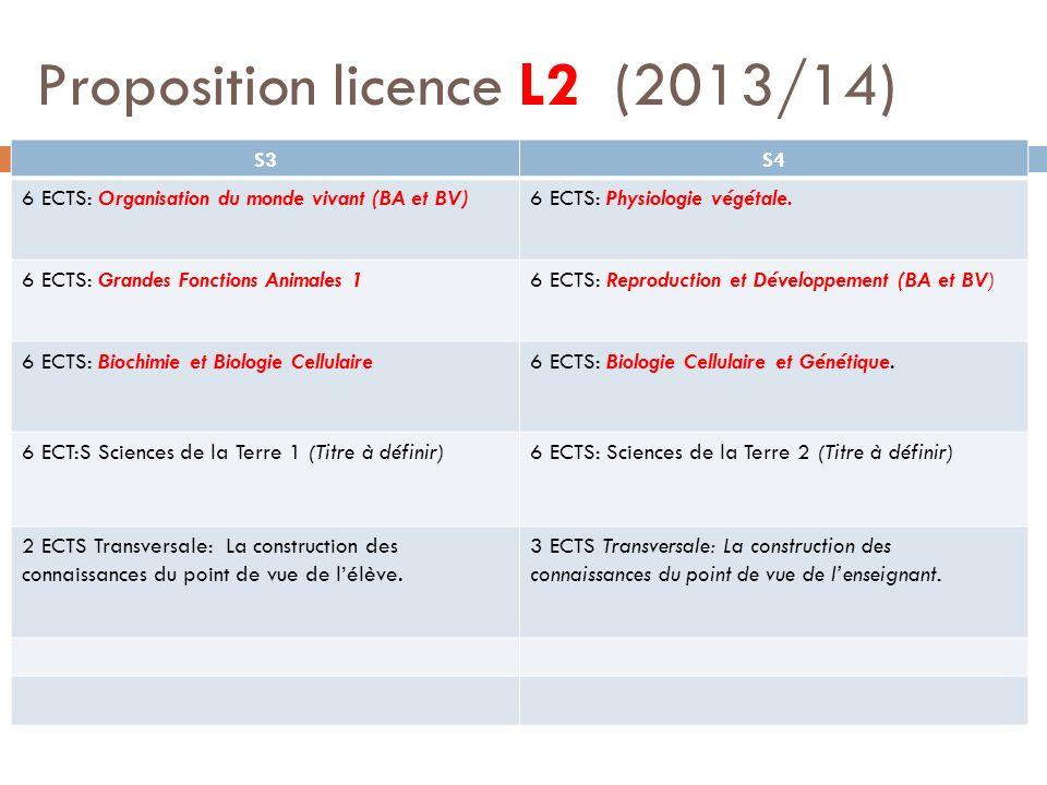 Proposition licence L2 (2013/14) S3S4 6 ECTS: Organisation du monde vivant (BA et BV)6 ECTS: Physiologie végétale.