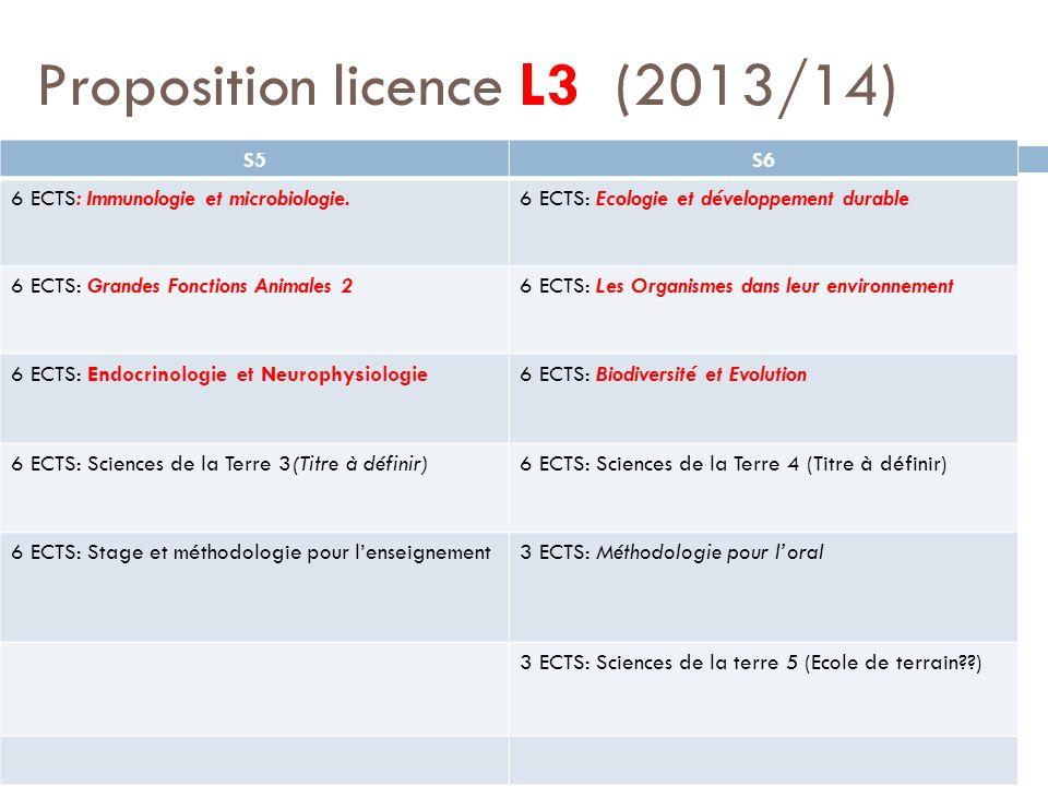 Proposition licence L3 (2013/14) S5S6 6 ECTS: Immunologie et microbiologie.6 ECTS: Ecologie et développement durable 6 ECTS: Grandes Fonctions Animales 26 ECTS: Les Organismes dans leur environnement 6 ECTS: Endocrinologie et Neurophysiologie6 ECTS: Biodiversité et Evolution 6 ECTS: Sciences de la Terre 3(Titre à définir)6 ECTS: Sciences de la Terre 4 (Titre à définir) 6 ECTS: Stage et méthodologie pour lenseignement3 ECTS: Méthodologie pour loral 3 ECTS: Sciences de la terre 5 (Ecole de terrain??)