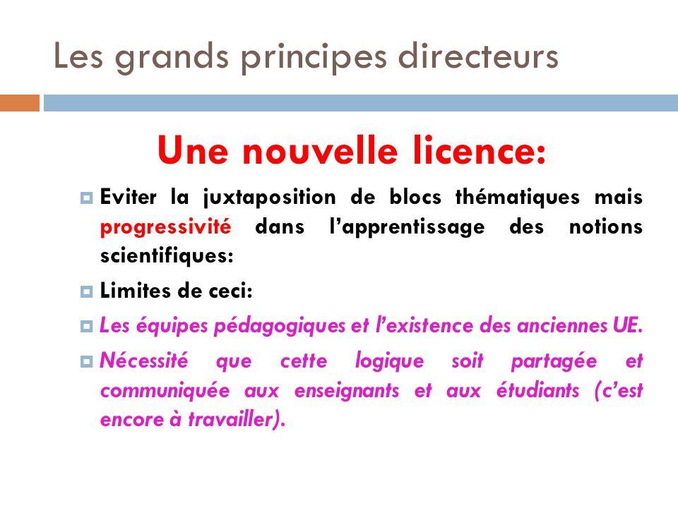 Les grands principes directeurs Une nouvelle licence: Eviter la juxtaposition de blocs thématiques mais progressivité dans lapprentissage des notions scientifiques: Limites de ceci: Les équipes pédagogiques et lexistence des anciennes UE.