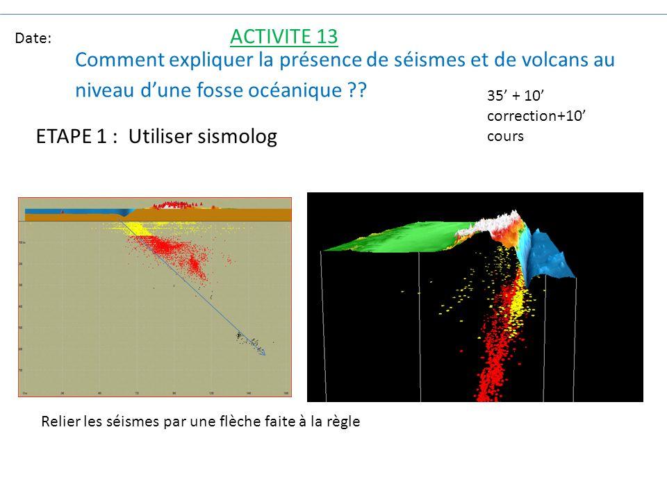 Date: Comment expliquer la présence de séismes et de volcans au niveau dune fosse océanique ?? ACTIVITE 13 35 + 10 correction+10 cours ETAPE 1 : Utili