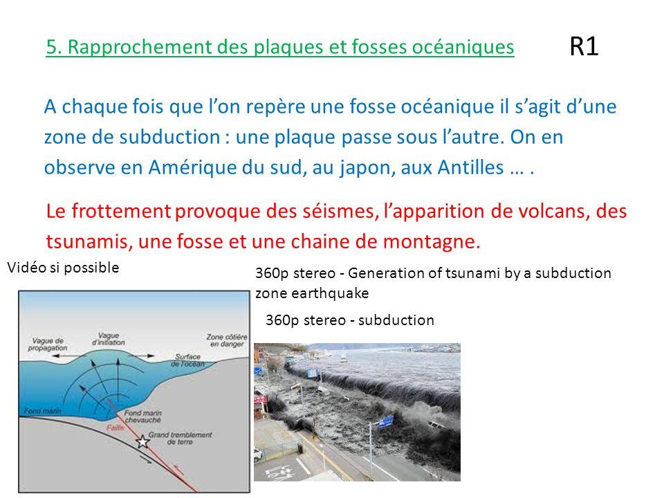 5. Rapprochement des plaques et fosses océaniques A chaque fois que lon repère une fosse océanique il sagit dune zone de subduction : une plaque passe