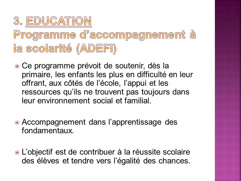Ce programme prévoit de soutenir, dès la primaire, les enfants les plus en difficulté en leur offrant, aux côtés de lécole, lappui et les ressources q
