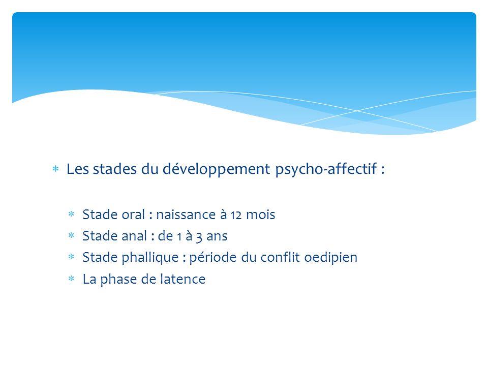 Les stades du développement psycho-affectif : Stade oral : naissance à 12 mois Stade anal : de 1 à 3 ans Stade phallique : période du conflit oedipien
