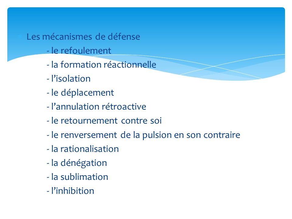 Les mécanismes de défense - le refoulement - la formation réactionnelle - lisolation - le déplacement - lannulation rétroactive - le retournement cont