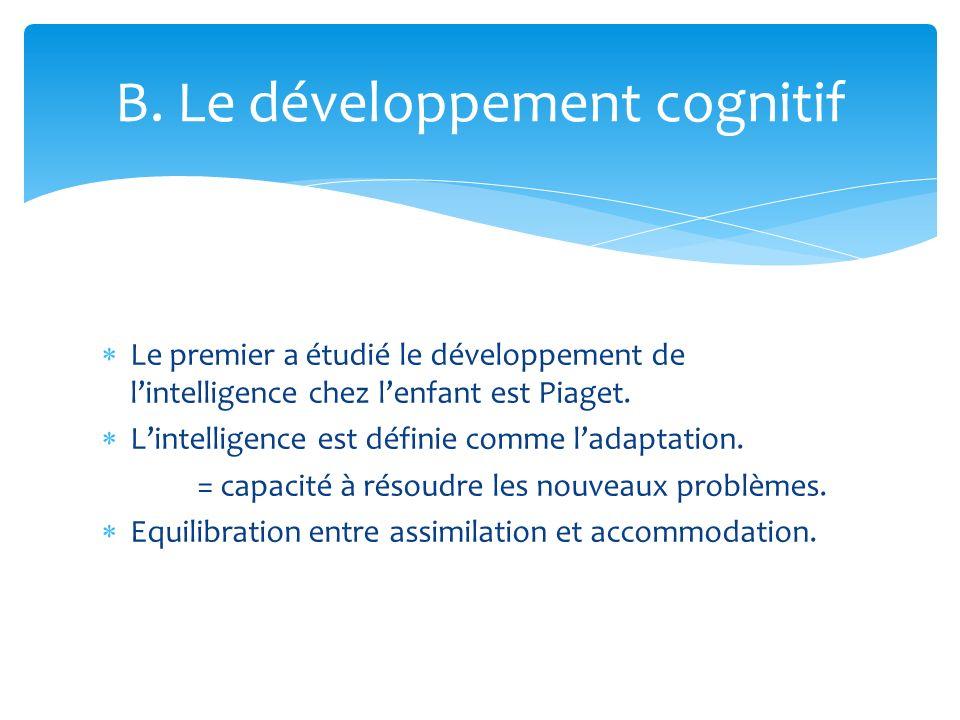 Le premier a étudié le développement de lintelligence chez lenfant est Piaget. Lintelligence est définie comme ladaptation. = capacité à résoudre les