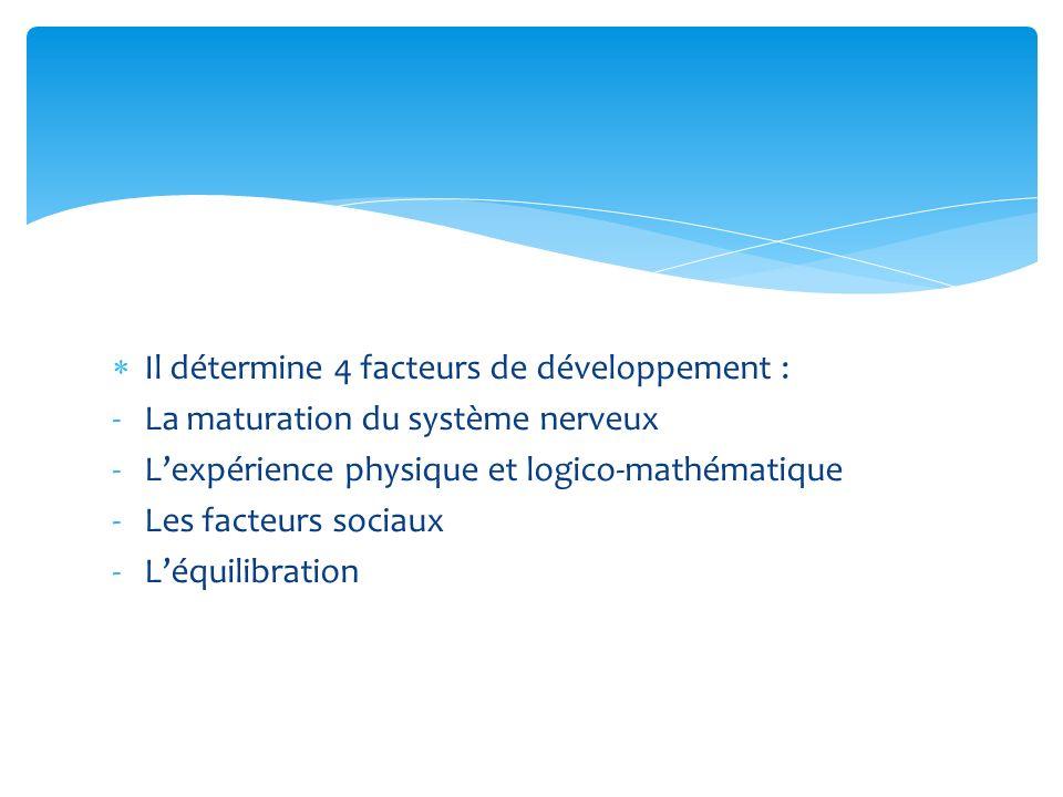 Il détermine 4 facteurs de développement : -La maturation du système nerveux -Lexpérience physique et logico-mathématique -Les facteurs sociaux -Léqui