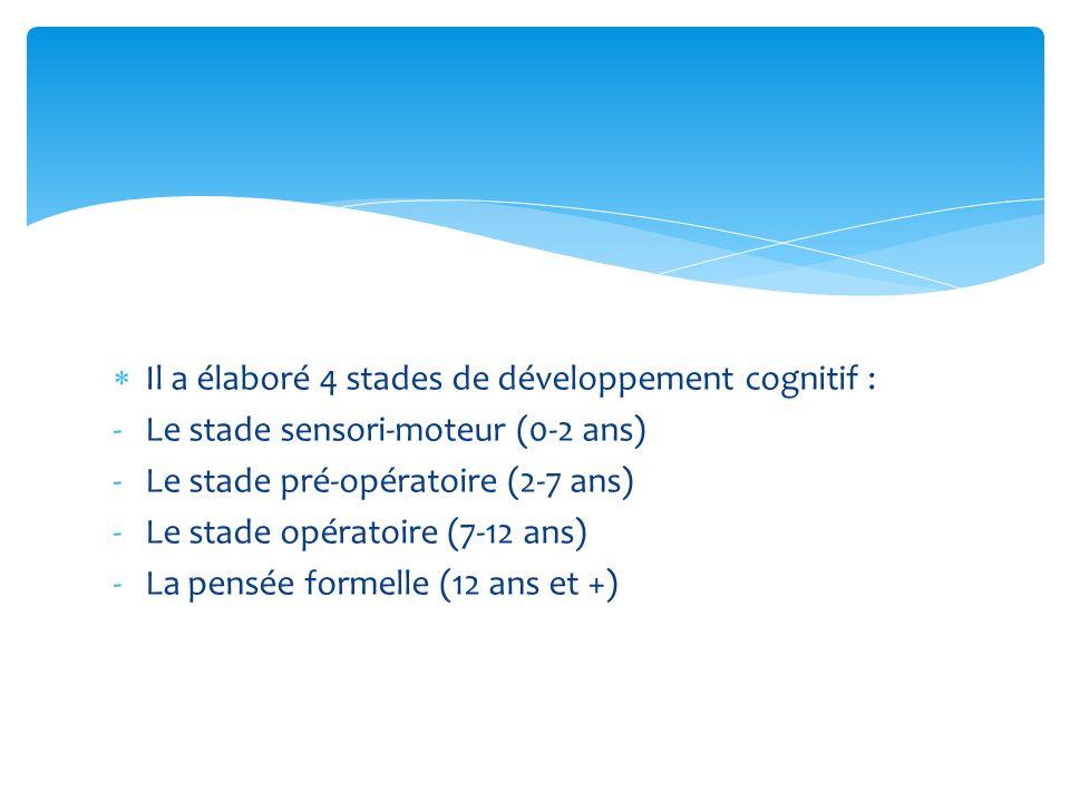 Il a élaboré 4 stades de développement cognitif : -Le stade sensori-moteur (0-2 ans) -Le stade pré-opératoire (2-7 ans) -Le stade opératoire (7-12 ans