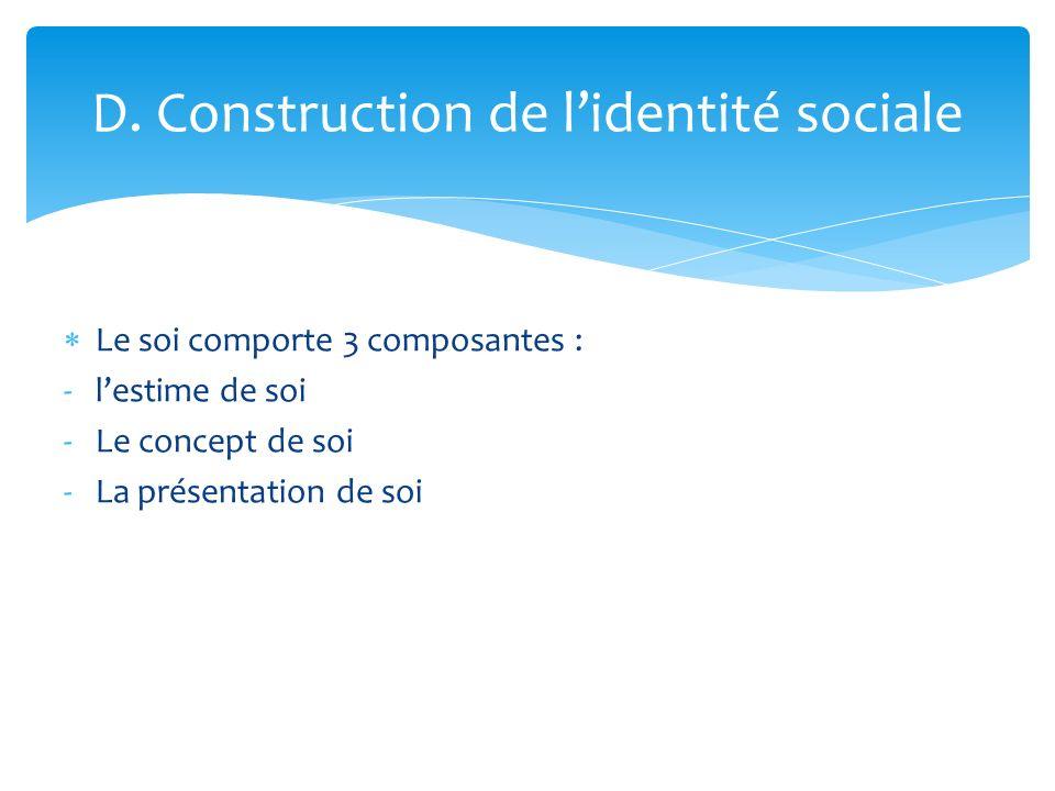 Le soi comporte 3 composantes : -lestime de soi -Le concept de soi -La présentation de soi D. Construction de lidentité sociale