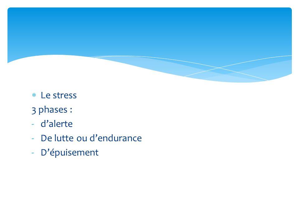 Le stress 3 phases : -dalerte -De lutte ou dendurance -Dépuisement