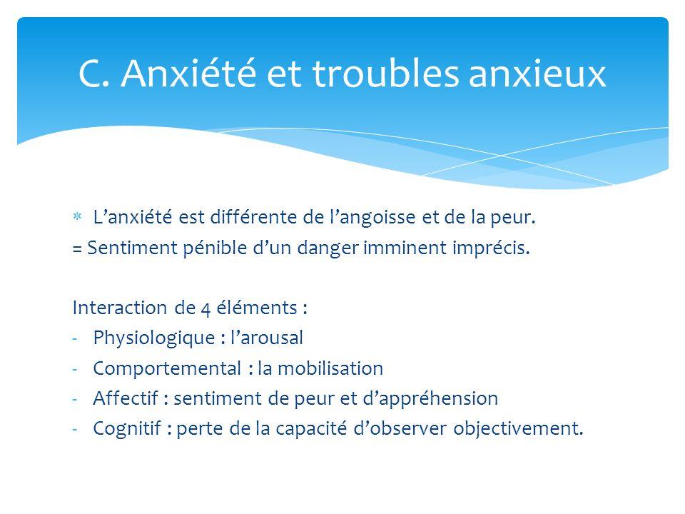 Lanxiété est différente de langoisse et de la peur. = Sentiment pénible dun danger imminent imprécis. Interaction de 4 éléments : -Physiologique : lar
