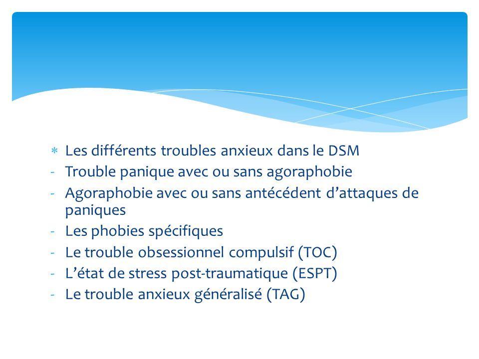 Les différents troubles anxieux dans le DSM -Trouble panique avec ou sans agoraphobie -Agoraphobie avec ou sans antécédent dattaques de paniques -Les