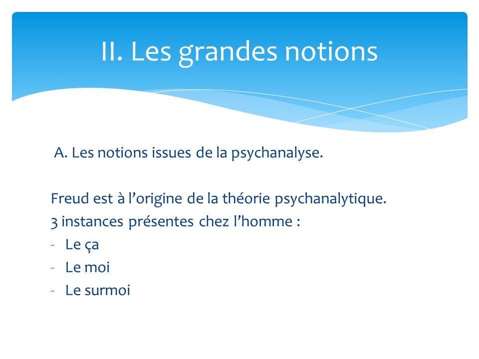 A. Les notions issues de la psychanalyse. Freud est à lorigine de la théorie psychanalytique. 3 instances présentes chez lhomme : -Le ça -Le moi -Le s