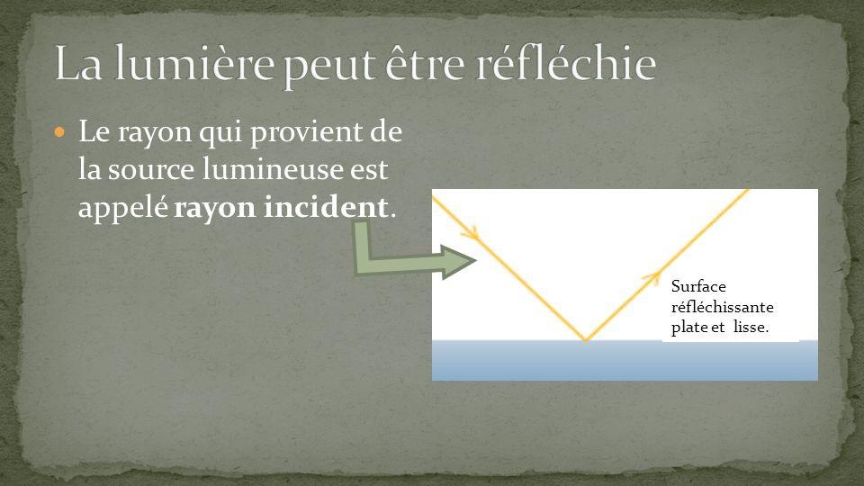 Le rayon qui provient de la source lumineuse est appelé rayon incident. Surface réfléchissante plate et lisse.