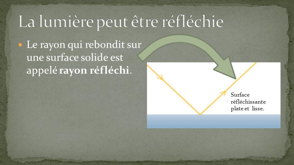 Le rayon qui rebondit sur une surface solide est appelé rayon réfléchi. Surface réfléchissante plate et lisse.