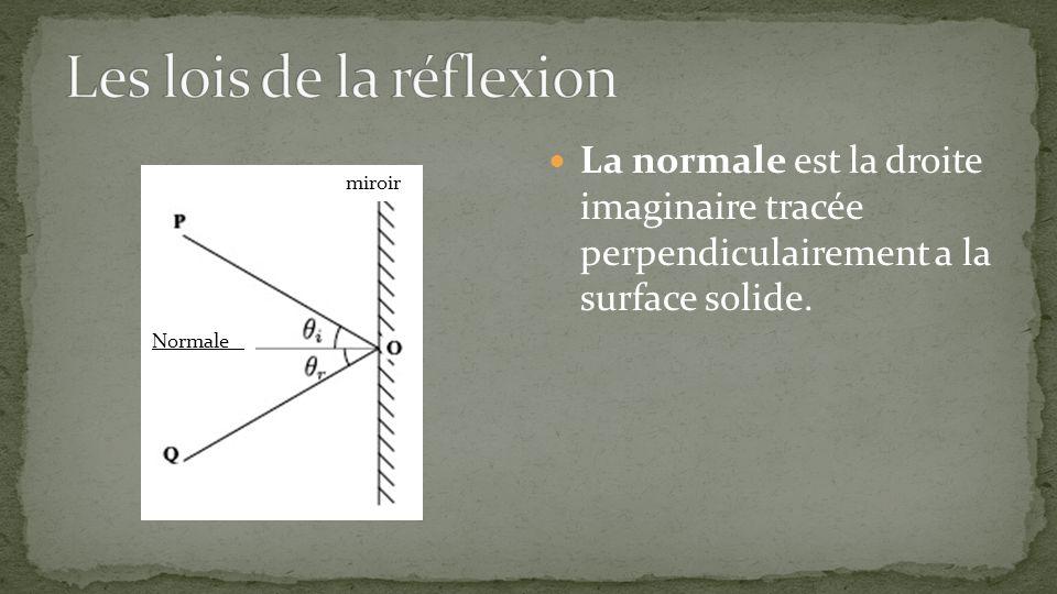 La normale est la droite imaginaire tracée perpendiculairement a la surface solide. miroir Normale