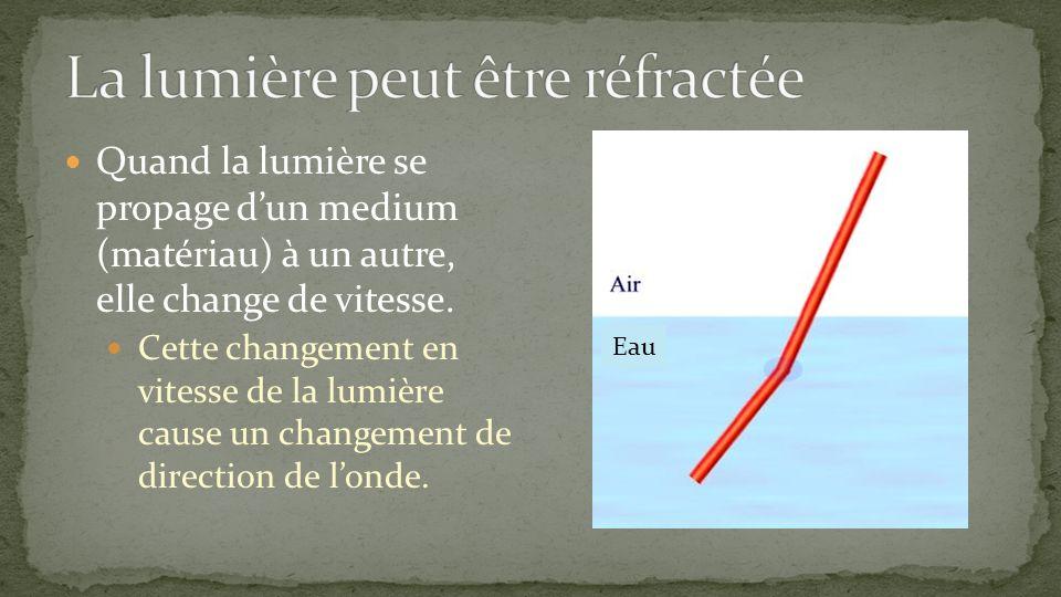Quand la lumière se propage dun medium (matériau) à un autre, elle change de vitesse. Cette changement en vitesse de la lumière cause un changement de