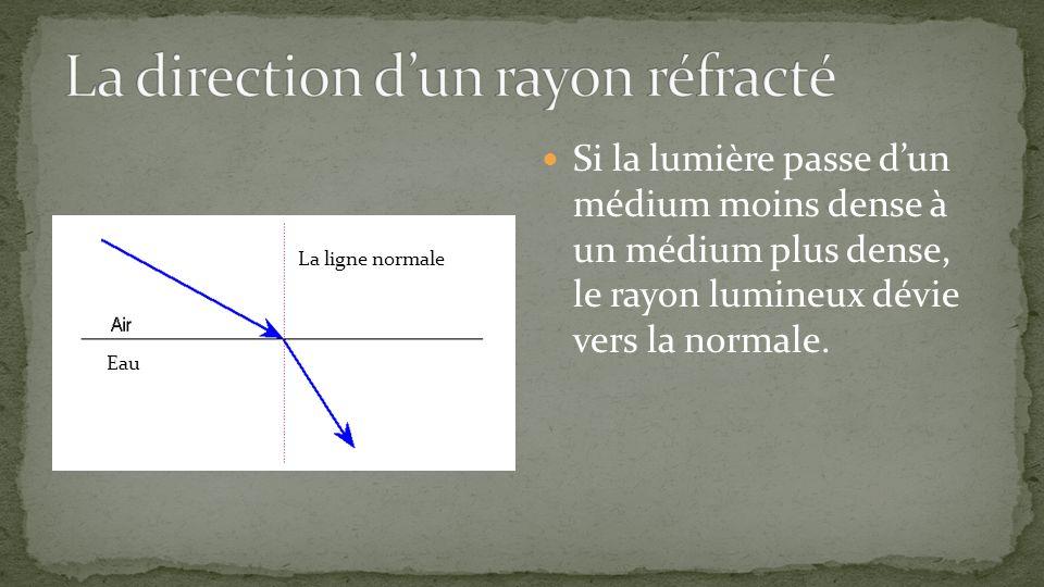 Si la lumière passe dun médium moins dense à un médium plus dense, le rayon lumineux dévie vers la normale. La ligne normale Eau