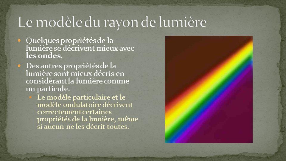 Quelques propriétés de la lumière se décrivent mieux avec les ondes. Des autres propriétés de la lumière sont mieux décris en considérant la lumière c