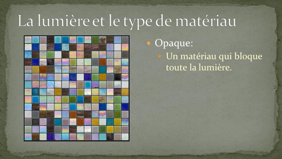 Opaque: Un matériau qui bloque toute la lumière.
