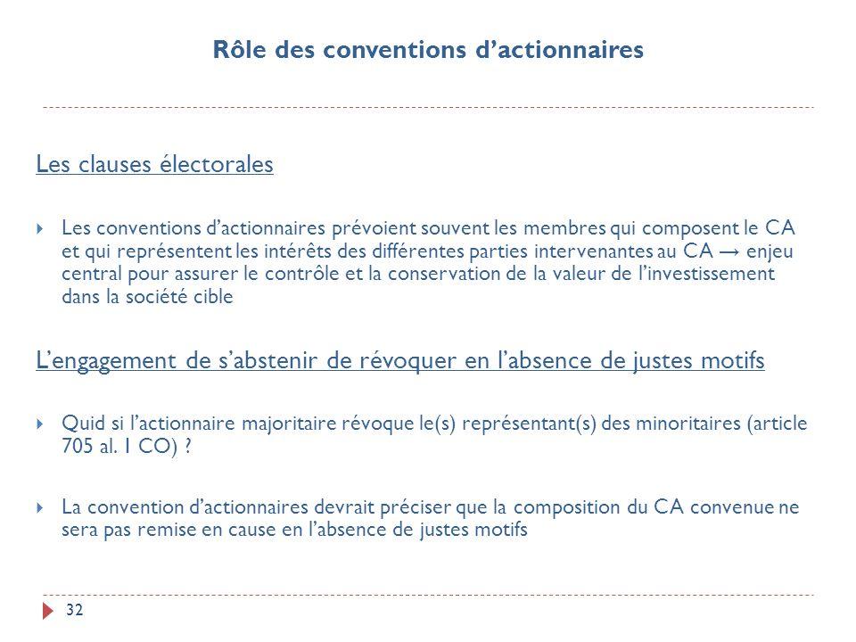 32 Les clauses électorales Les conventions dactionnaires prévoient souvent les membres qui composent le CA et qui représentent les intérêts des différ