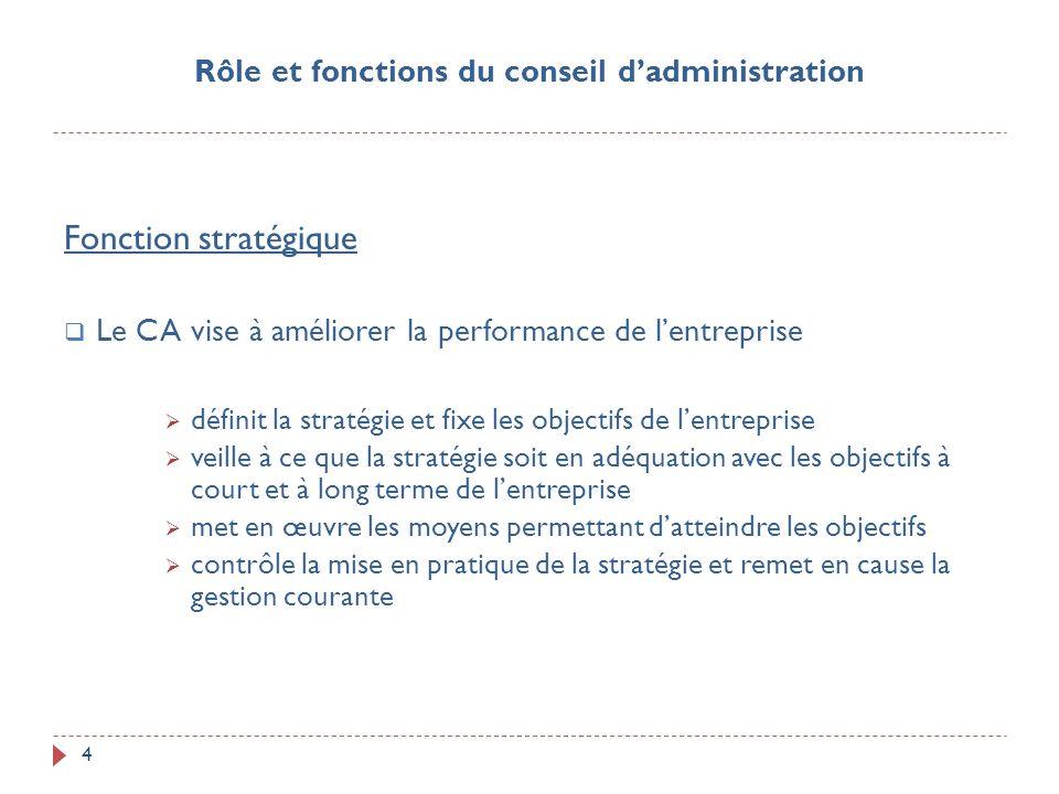 4 Fonction stratégique Le CA vise à améliorer la performance de lentreprise définit la stratégie et fixe les objectifs de lentreprise veille à ce que