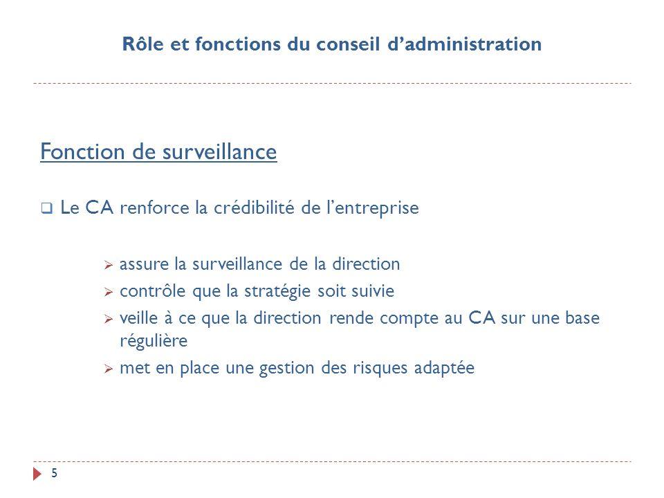 5 Fonction de surveillance Le CA renforce la crédibilité de lentreprise assure la surveillance de la direction contrôle que la stratégie soit suivie v