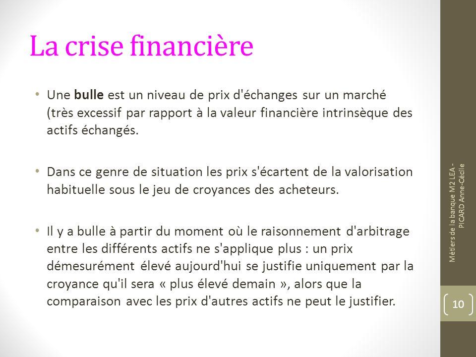 La crise financière Une bulle est un niveau de prix d échanges sur un marché (très excessif par rapport à la valeur financière intrinsèque des actifs échangés.