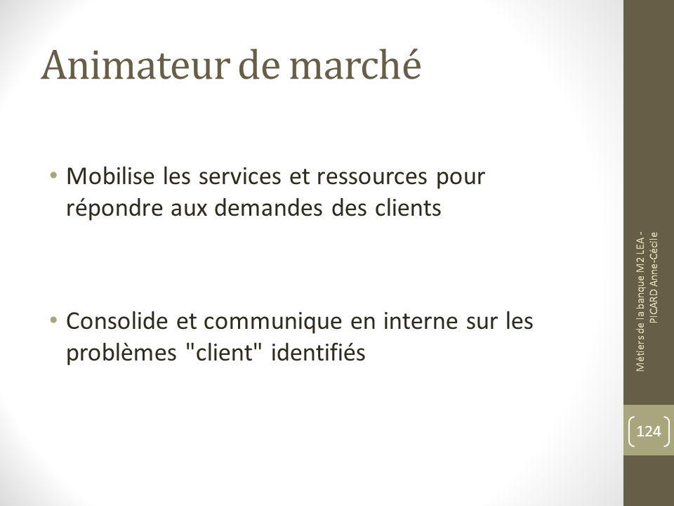 Animateur de marché Mobilise les services et ressources pour répondre aux demandes des clients Consolide et communique en interne sur les problèmes client identifiés Métiers de la banque M2 LEA - PICARD Anne-Cécile 124