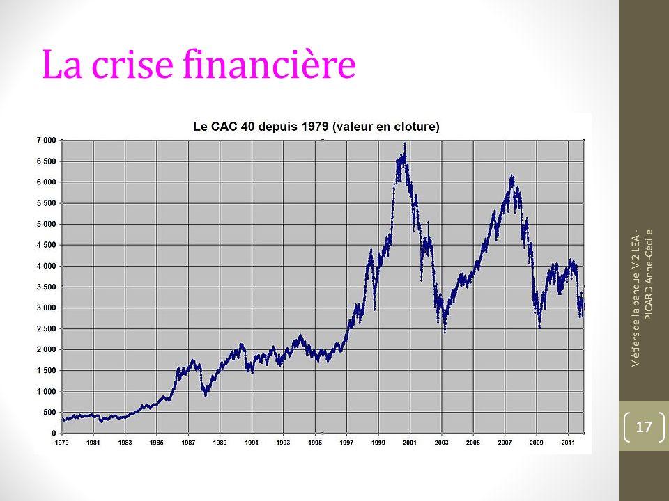 La crise financière Métiers de la banque M2 LEA - PICARD Anne-Cécile 17